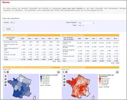 statistiques de rencontres en ligne par race brancher mobile