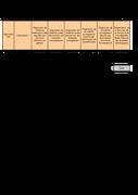 Note DGAL : Liste des laboratoires agréés pour les analyses officielles