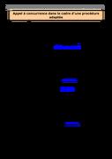 Baromètre de satisfaction 11/05/2015