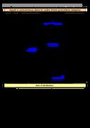 Dir. des connaissances (19) - Fourniture de papier indéchirable (26/09/2016)