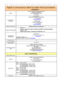Dpt de la communication (75) - Etude et baromètre de satisfaction (01/06/2016)