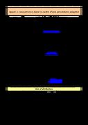 Dpt opérationnel des systèmes d'information (19) – Achats de 10 ordinateurs portables (27/08/2015)