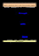 Dpt.opérationnel des systèmes d'information (19) – Assistance méthodologique à l'accompagnement du changement lié au programme SIRE 3 (21/09/2015)