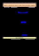 Fourniture de produits d'entretien (10/06/2015)