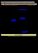 DCOI (19) - Fourniture de papier indéchirable (30/09/2015)