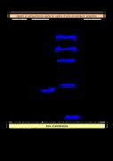 Dir. des ressources humaines (19) - Formations en gestion opérationnelle et management de projets - lot 4 (06/04/2016)