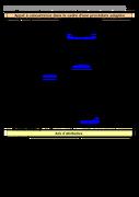 ESCE (61) - Insertion sociale et professionnelle d