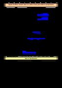 Secrétariat général (19) - Prestations d