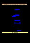 Dir. des ressources humaines (19 )- Formation en développement managérial - lot 6 (03/03/2017)
