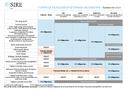 Contrôles de filiation et typage obligatoire 2020