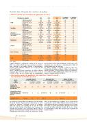 Ecus 2018 - Commerce et valorisation des chevaux de course au galop