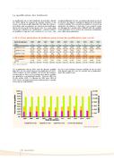 Ecus 2018 - Commerce et valorisation des chevaux de course au trot