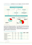 Ecus 2018 - Les flux financiers