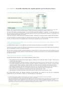 Ecus 2018 - Les emplois