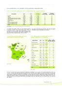ECUS 2018 - Les poulinières en activité et les poulains immatriculés