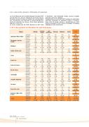 Ecus 2018 - Commerce et valorisation des équidés de selle